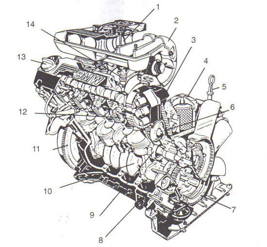 Bmw_motorenkunde on Bmw X5 Wiring Diagram